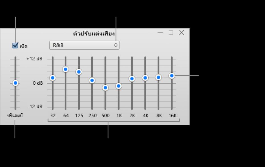 หน้าต่างตัวปรับแต่งเสียง: กล่องกาเครื่องหมายเพื่อเปิดตัวปรับแต่งเสียง iTunes อยู่ที่มุมด้านซ้ายบน ถัดจากกล่องข้อความคือเมนูที่แสดงขึ้นพร้อมค่าที่ตั้งไว้ของตัวปรับแต่งเสียง ในด้านซ้ายถัดออกไป ให้ปรับระดับเสียงโดยรวมของความถี่ด้วยปรีแอมป์ ด้านล่างค่าที่ตั้งไว้ของตัวปรับแต่งเสียง ให้ปรับระดับเสียงของช่วงความถี่ที่ต่างกันซึ่งแสดงถึงสเปกตรัมการได้ยินของมนุษย์จากต่ำสุดไปสูงสุด