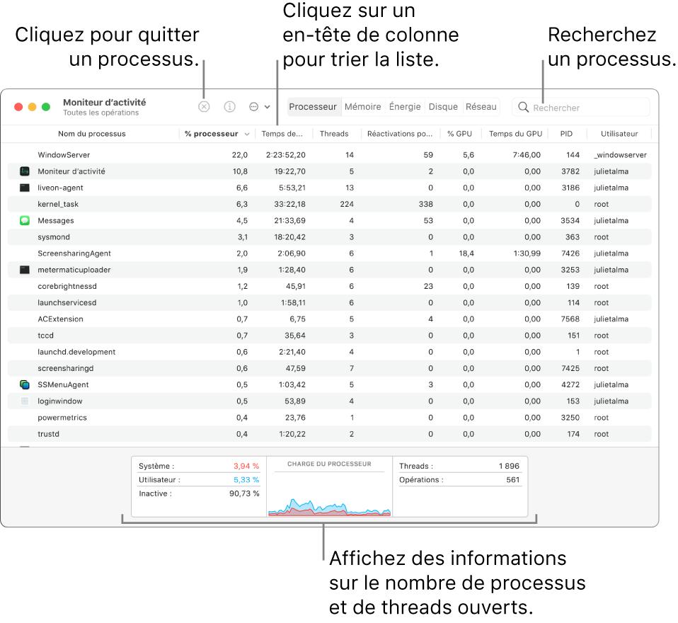 Fenêtre de Moniteur d'activité affichant l'activité du processeur. Pour quitter une opération, cliquez sur le bouton Forcer à quitter dans le coin supérieur gauche. Pour trier les données dans une colonne, cliquez sur l'en-tête de colonne. Pour rechercher une opération précise, saisissez son nom dans le champ de recherche. Au bas de la fenêtre, consultez les informations sur le nombre d'opérations et de fils d'exécution ouverts.