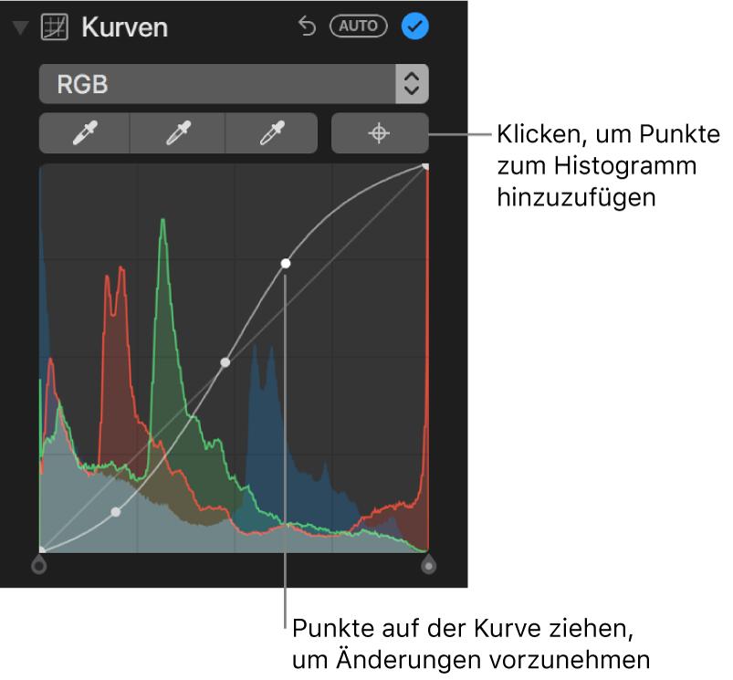 """Die Steuerungen """"Kurven"""" im Bereich """"Anpassen"""" mit der Taste zum Hinzufügen von Punkten rechts oben und dem RGB-Histogramm unten."""
