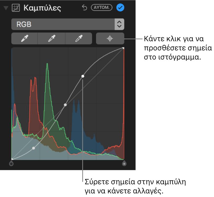 Τα χειριστήρια «Καμπύλες» στο τμήμα «Προσαρμογή», όπου φαίνεται το κουμπί «Προσθήκη σημείων» πάνω δεξιά και το ιστόγραμμα RGB από κάτω.