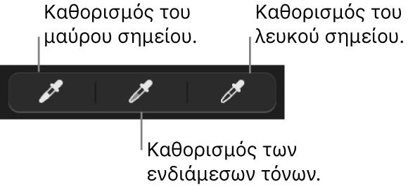 Τρία σταγονόμετρα που χρησιμοποιούνται για τον καθορισμό του μαύρου σημείου, των ενδιάμεσων τόνων και του λευκού σημείου της φωτογραφίας.