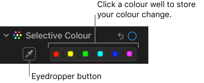 The Selective Colour controls in the Adjust pane, showing the Eyedropper button and colour wells.