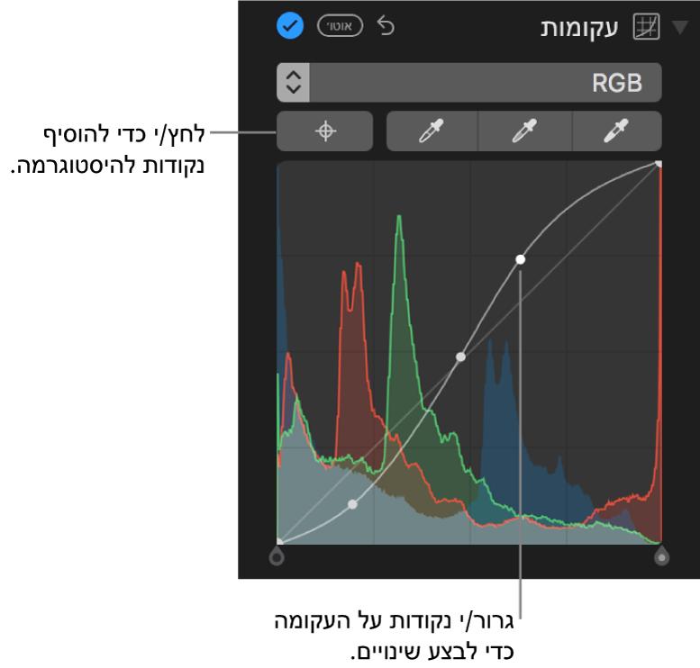 פקדי עקומות בחלונית ״התאם״ המציגים את הכפתור ״הוסף נקודות״ בפינה השמאלית העליונה והיסטוגרמה של RGB מלמטה.