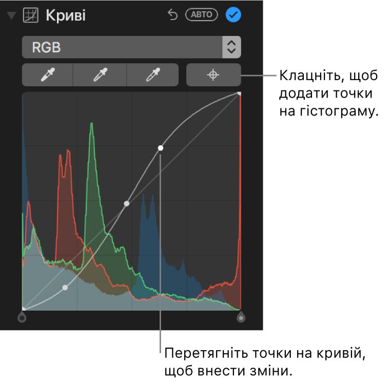 Елементи керування кривими на панелі «Коригування», кнопка додавання точок вгорі праворуч і гістограма RGB під нею.