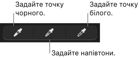 Використання піпетки для задання точки чорного, півтонів або точки білого на фотографії.