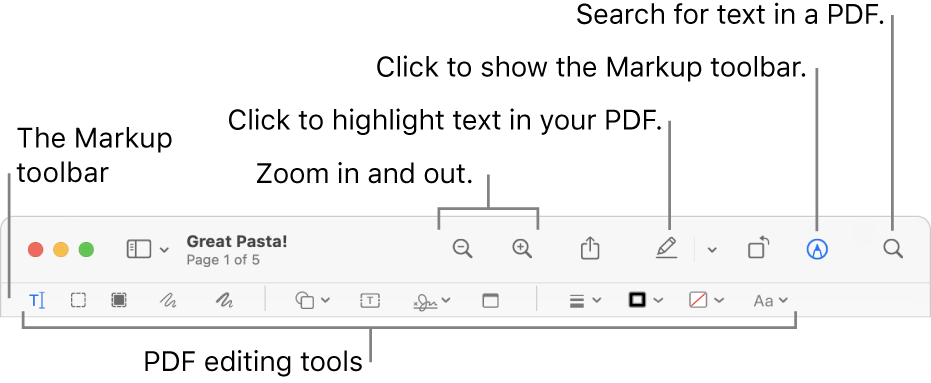 The Markup toolbar for marking up a PDF.