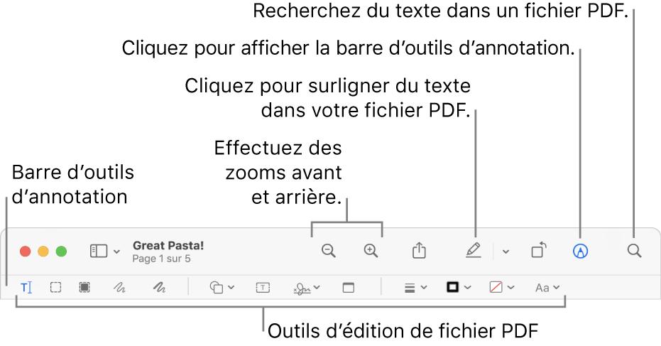 Barre d'outils d'annotation pour annoter un PDF.