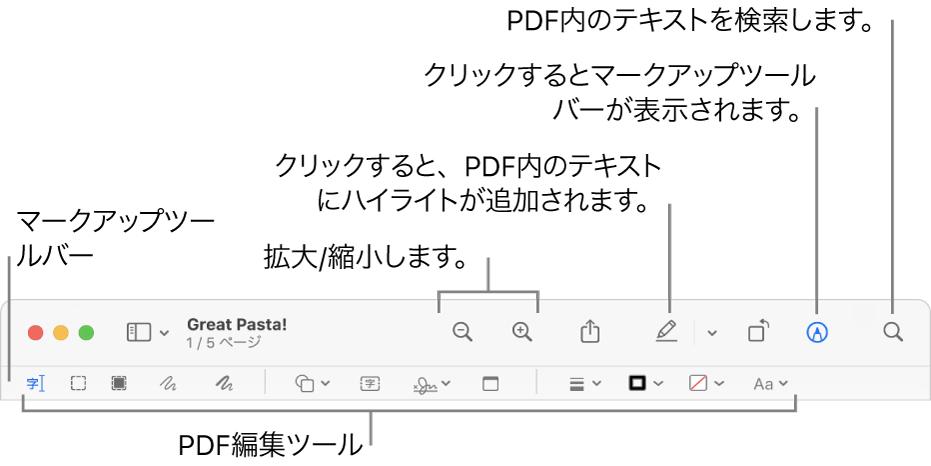 PDFにマークを付けるためのマークアップツールバー。