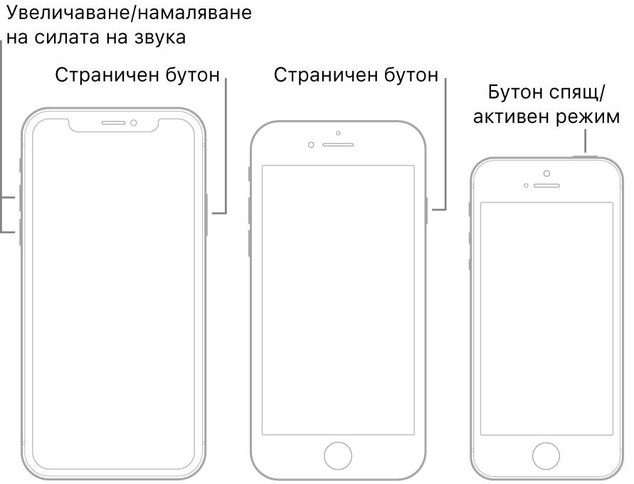 Илюстрация на различните типове модели iPhone, всички обърнати с екрана нагоре. Най-лявата илюстрация показва бутоните за увеличаване и намаляване на силата на звука от лявата страна на устройството. Страничният бутон е показан вдясно. Средната илюстрация показва страничния бутон от дясната страна на устройството. Най-дясната илюстрация показва бутона за спящ/активен режим от горната страна на устройството.