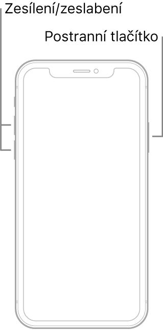 Obrázek modelu iPhonu bez tlačítka plochy ležícího displejem nahoru. Na levé straně zařízení jsou vidět tlačítka zvýšení asnížení hlasitosti ana pravé straně postranní tlačítko.