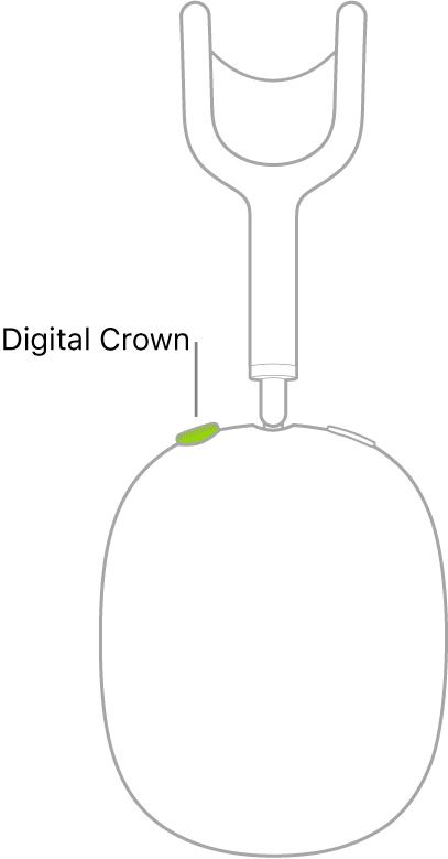 Joonisel näidatakse AirPods Maxi parema kuulari Digital Crowni asukohta.