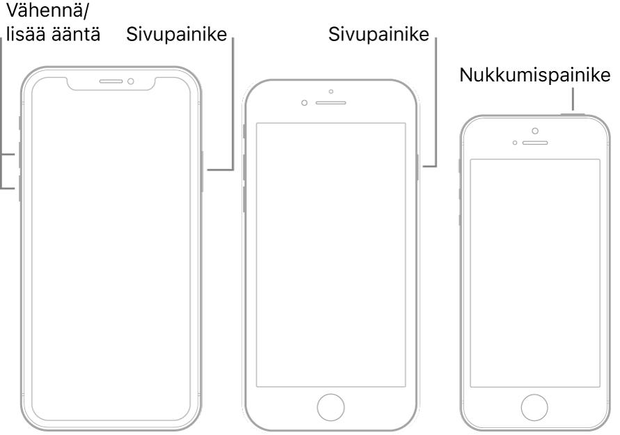 Kuvat kolmesta iPhone-mallista, joiden kaikkien näyttö on ylöspäin. Ensimmäisenä vasemmalla olevassa kuvassa näkyvät äänenvoimakkuuden lisäys- ja vähennyspainikkeet laitteen vasemmalla sivulla. Sivupainike näkyy oikealla. Keskimmäisessä kuvassa on sivupainike laitteen oikealla sivulla. Oikealla olevassa kuvassa on nukkumispainike laitteen yläsivulla.