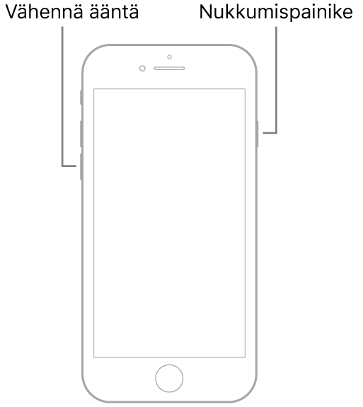 Kuvassa on iPhone7 näyttö ylöspäin. Äänenvoimakkuuden vähennyspainike on laitteen vasemmalla puolella ja nukkumispainike on oikealla.
