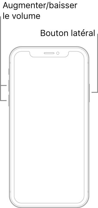 Une illustration d'un modèle d'iPhone avec l'écran vers le haut sans bouton principal. Les boutons d'augmentation et de diminution du volume sont présents sur le côté gauche de l'appareil, et un bouton latéral est présent sur le côté droit.