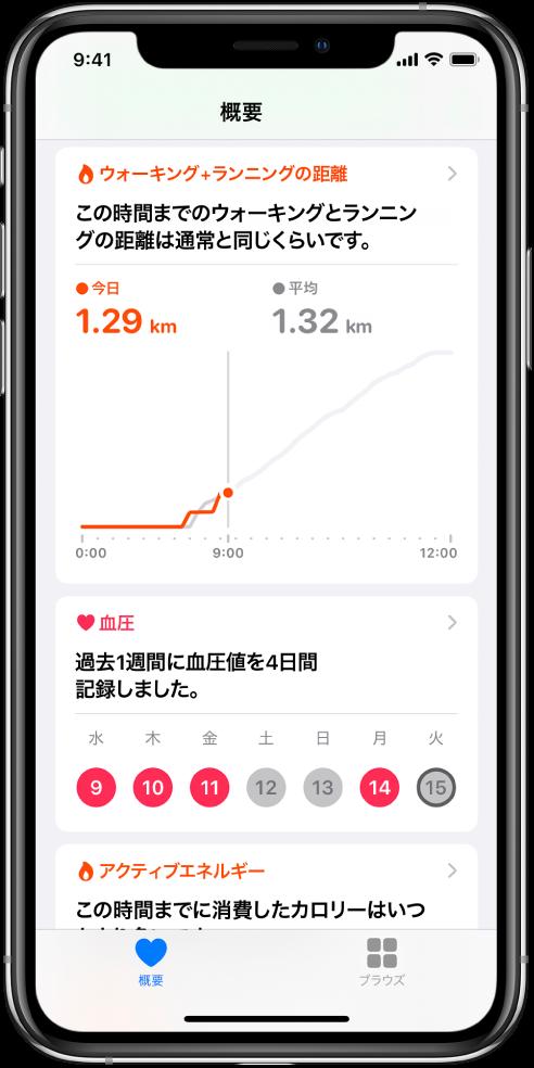 概要画面。当日のウォーキング/ランニング距離と過去1週間の血圧が記録された日数を含むハイライトが表示されています。