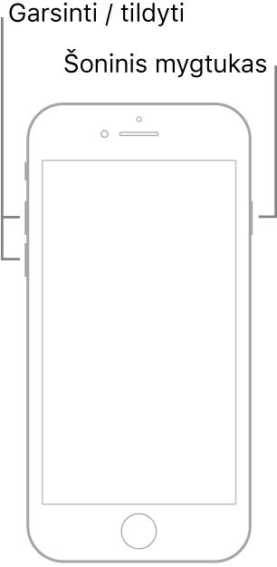 """""""iPhone"""" modelio su pradžios mygtuku ekranu aukštyn iliustracija. Garsinimo ir tildymo mygtukai parodyti įrenginio kairėje pusėje, o šoninis mygtukas parodytas dešinėje pusėje."""