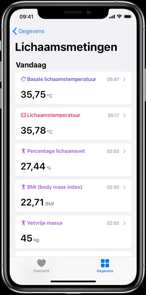 Een detailscherm van de categorie 'Lichaamsmetingen'.