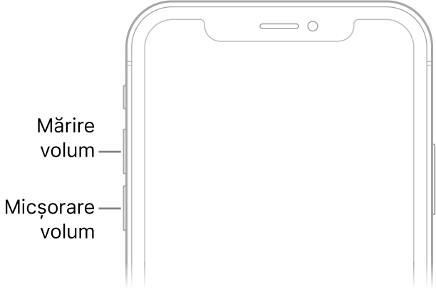Partea superioară a feței iPhone-ului, cu butonul de mărire a volumului și butonul de micșorare a volumului în stânga sus.