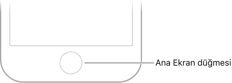 iPhone'un en altındaki Ana Ekran düğmesi.