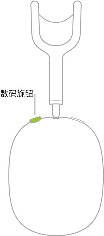 显示 AirPods Max 右侧耳机上数码旋钮位置的插图。