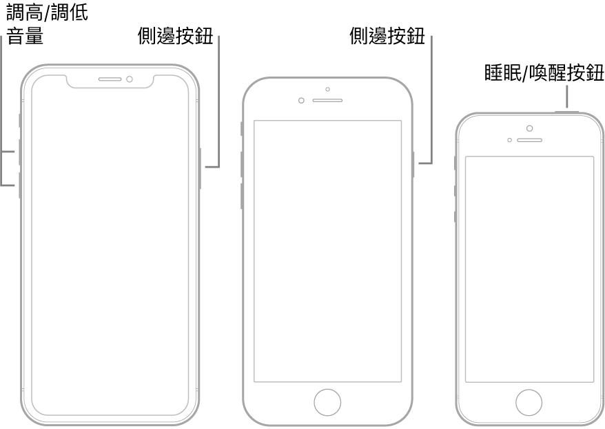 三種不同 iPhone 機型,正面朝上的插圖。最左邊的插圖顯示裝置左側的調高音量和調低音量按鈕。右邊顯示的是側邊按鈕。中間的插圖顯示裝置右側的側邊按鈕。最右邊的插圖顯示裝置頂端的「睡眠/喚醒」按鈕。