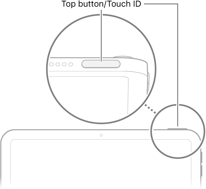 The top button/Touch ID on the top of iPad.
