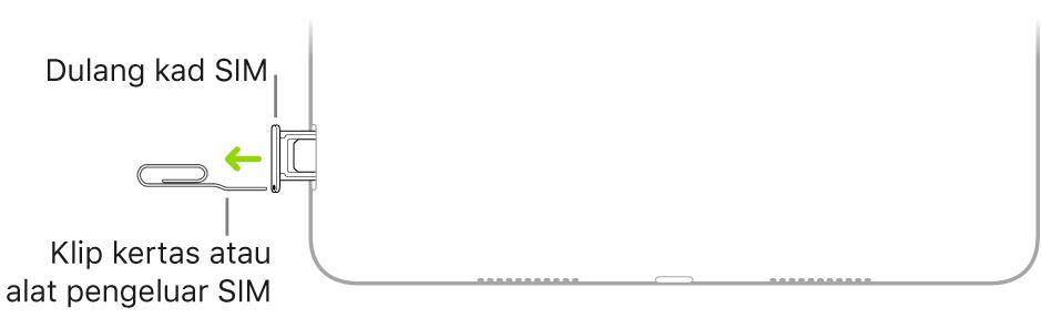 Klip kertas atau alat keluarkan SIM dimasukkan ke dalam lubang kecil dulang SIM di sebelah kanan iPad.