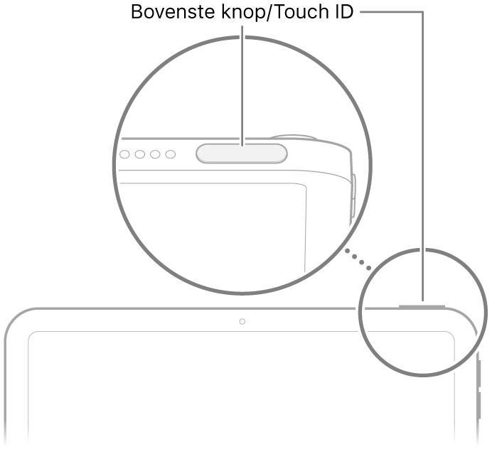 De bovenste knop/TouchID bevindt zich aan de bovenkant van de iPad.