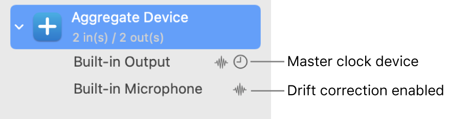 Combined audio devices making up an aggregate device.