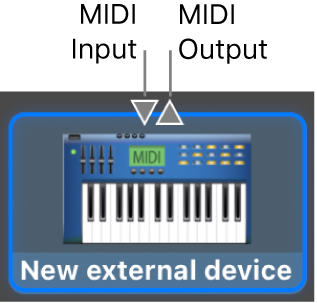 The MIDI In and MIDI Out connectors at the top of the icon for a new external device.