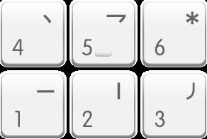 The Stroke numeric keypad key mapping.