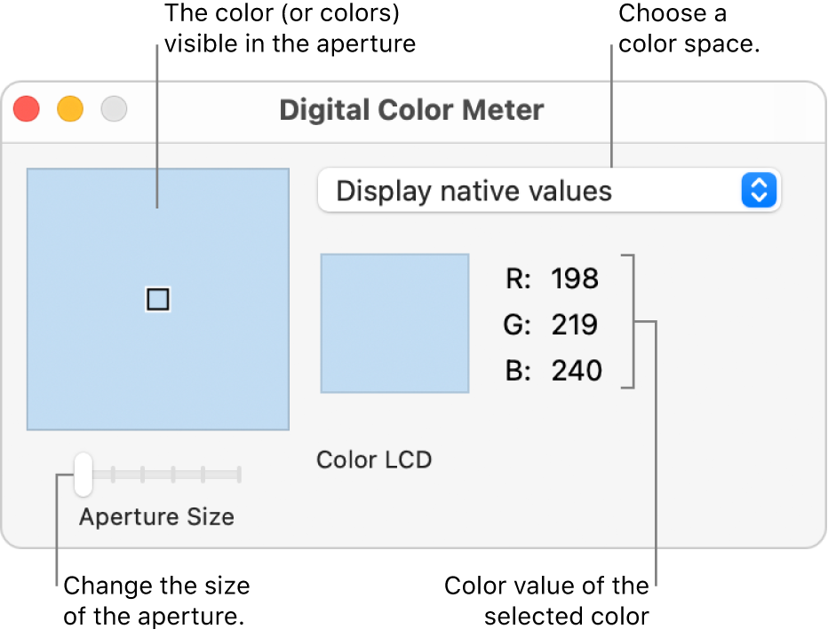 The Digital Color Meter window, showing the color selected in the aperture at left, the color space pop-up menu, the color values, and the Aperture Size slider.