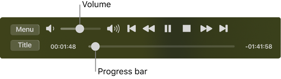 The DVD Player playback controls, with the volume slider in the top-left area and the timeline at the bottom. Drag the progress handle in the timeline to go to a different place in the movie.