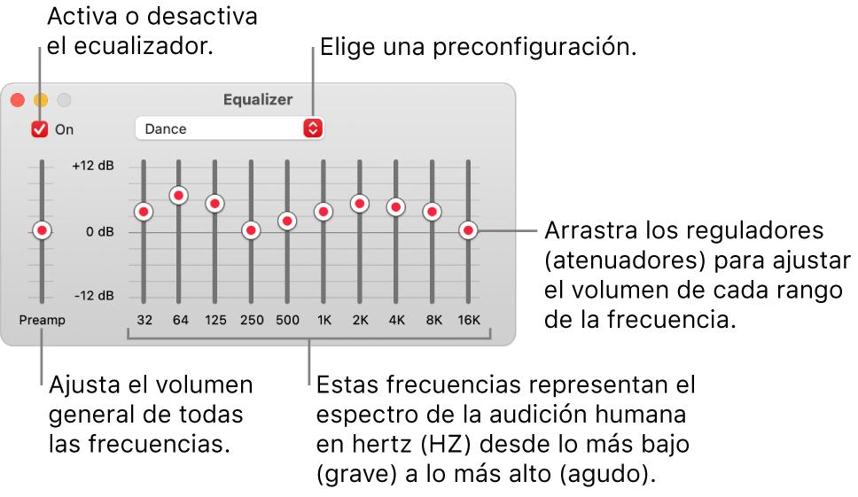 La ventana Ecualizador: la casilla para activar el ecualizador de Música está en la esquina superior izquierda. A un lado está el menú desplegable con las preconfiguraciones de ecualización. En el extremo derecho, ajusta el volumen general de las frecuencias con el preamplificador. Debajo de las preconfiguraciones, puedes ajustar el nivel del sonido de los distintos rangos de frecuencia que representan el espectro de la escucha humana desde lo más bajo hasta lo más alto.