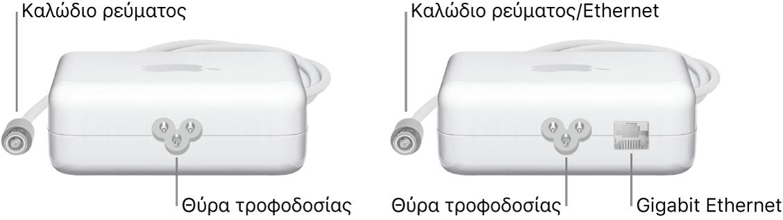 Ένα τροφοδοτικό χωρίς θύρα Ethernet και ένα τροφοδοτικό με θύρα Ethernet.