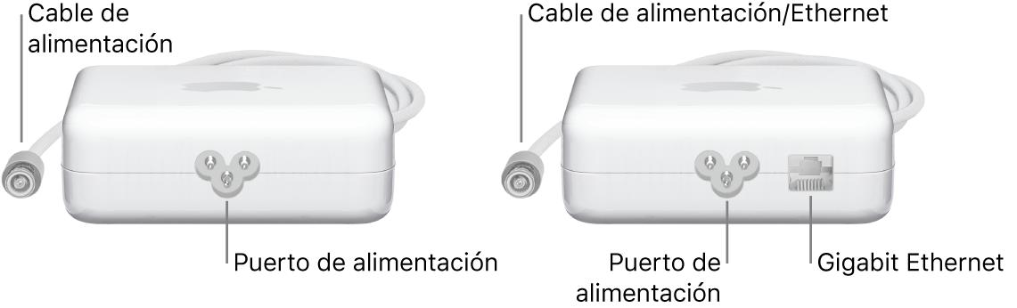 Un adaptador de corriente sin puerto de Ethernet y un adaptador de corriente con un puerto de Ethernet.