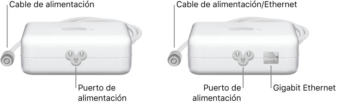 Un adaptador de corriente sin puerto Ethernet y otro con puerto Ethernet.