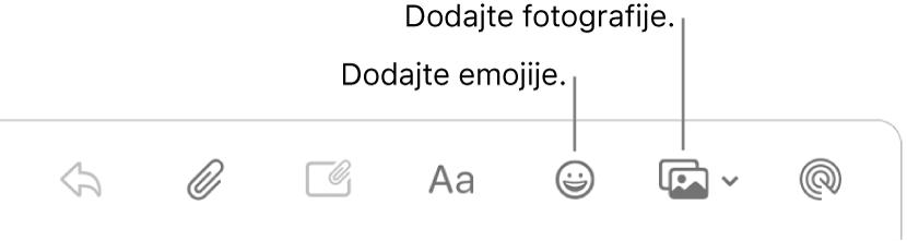 Prozor za sastavljanje koji prikazuje tipke za emojije i fotografije.