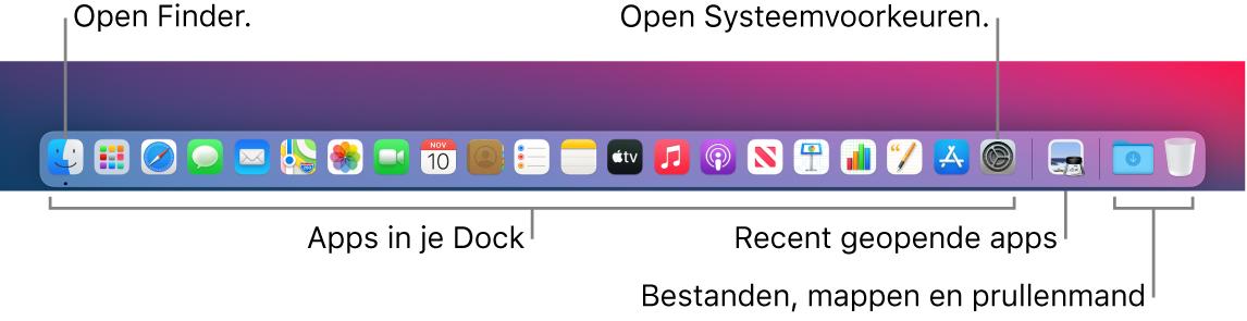 Het Dock, met daarin de Finder, Systeemvoorkeuren en de lijn in het Dock die apps van bestanden en mappen scheidt.