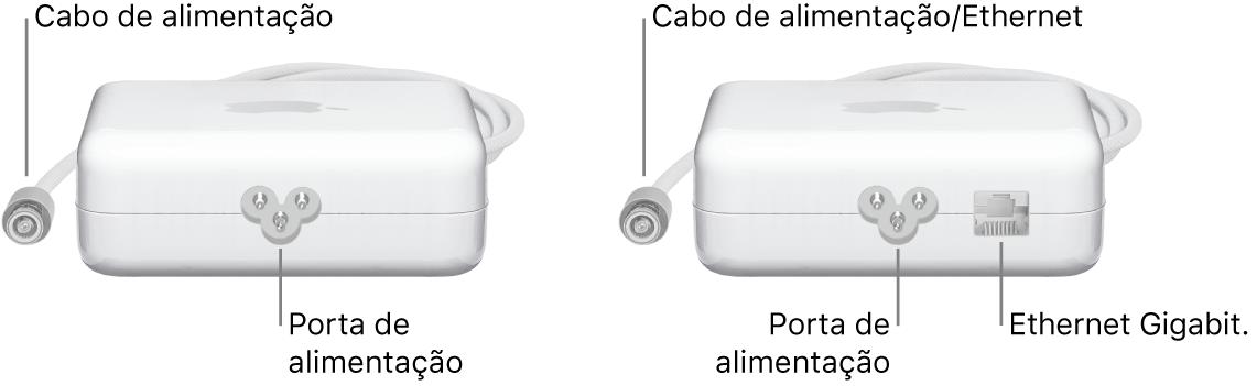 Um adaptador de corrente sem porta Ethernet e um adaptador de corrente com uma porta Ethernet.