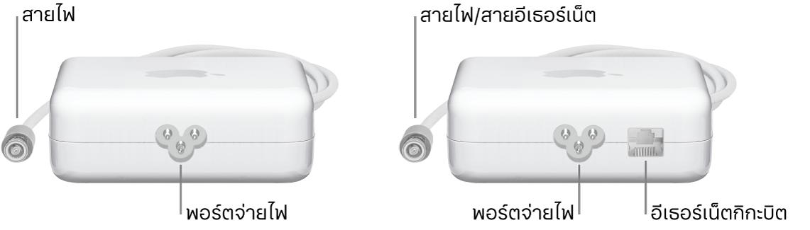 อะแดปเตอร์แปลงไฟหนึ่งตัวที่ไม่มีพอร์ตอีเธอร์เน็ตและอะแดปเตอร์แปลงไฟหนึ่งตัวที่มีพอร์ตอีเธอร์เน็ต