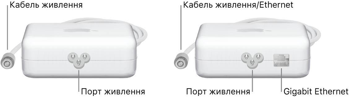 Один адаптер живлення без порту Ethernet і ще один адаптер із портом Ethernet.