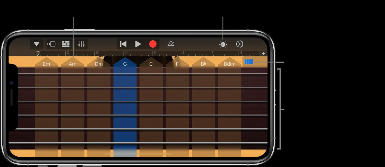 Dotykový nástroj Kytara