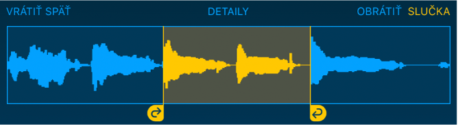 Audio medzi ľavou apravou rukoväťou slučky bude použité vslučke.