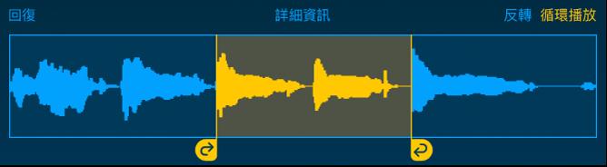左右循環樂段控點之間的音訊為循環樂段。