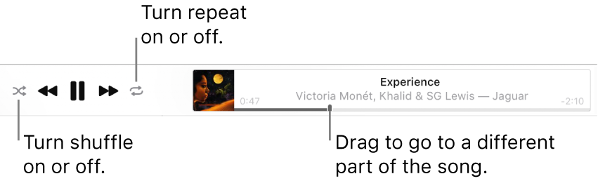 The top of Apple Music with a song playing. The playback controls are at the far left. The Shuffle button is to the left of the playback controls and the Repeat button is to the right of the controls. Drag the playhead to go to a different part of the song.