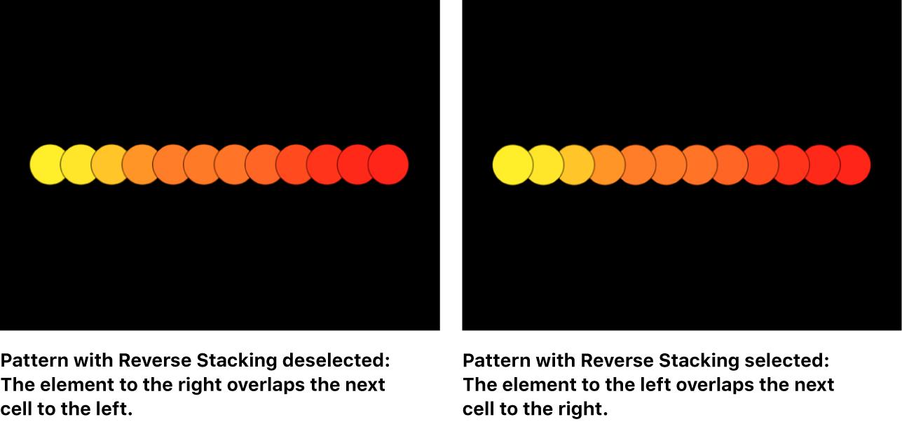 """Vergleich von Replikatoren im Canvas, für die die Option """"Umgekehrtes Stapeln"""" deaktiviert bzw. aktiviert ist"""