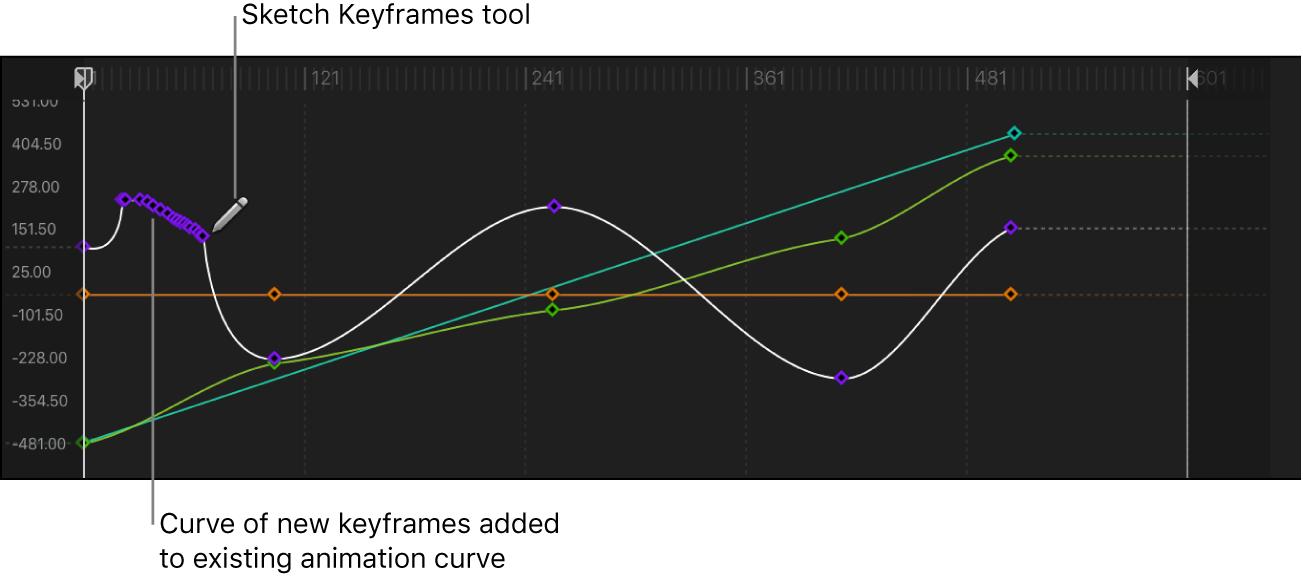 Keyframe-Editor mit einer gezeichneten Kurve