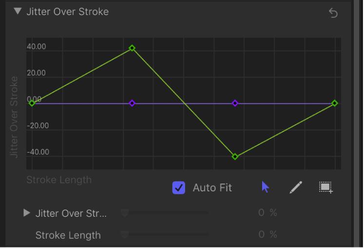 """Bereich """"Pinselstrich"""" mit dem Mini-Kurven-Editor für """"Flackern über der Linie"""" mit einer grünen Linie, die die Länge des Pinselstrichs darstellt"""
