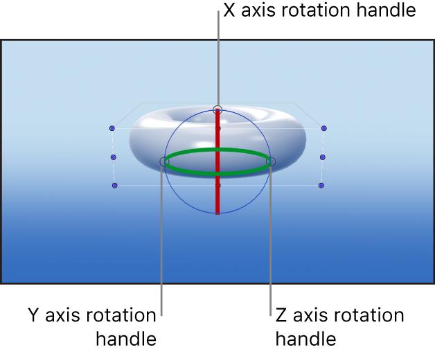 Canvas mit Rotationsaktivpunkten der Steuerelemente für die 3D-Transformation